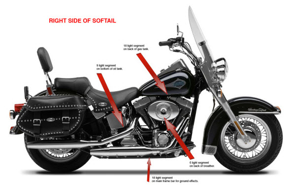 softail right softail insttallation Location of Fuses On 1999 Honda Accord Ex at readyjetset.co